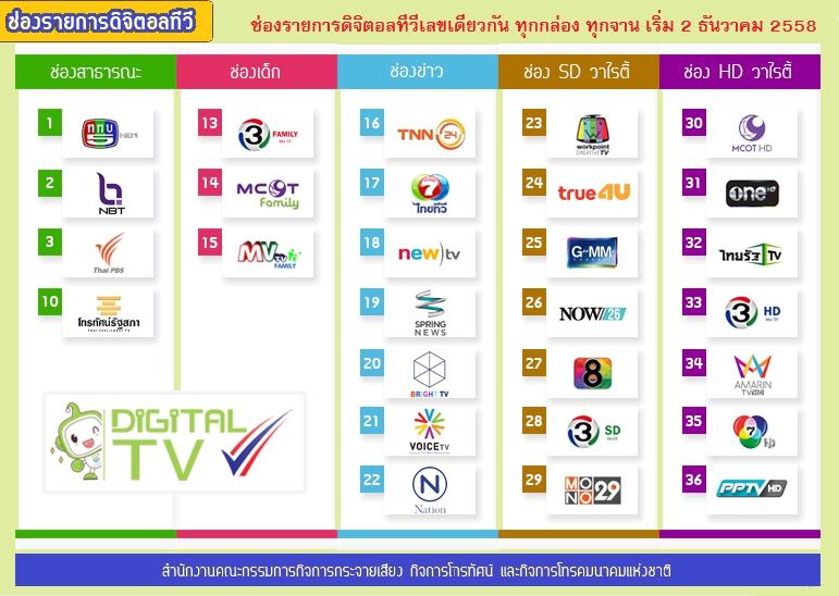TV Digital Channel_01